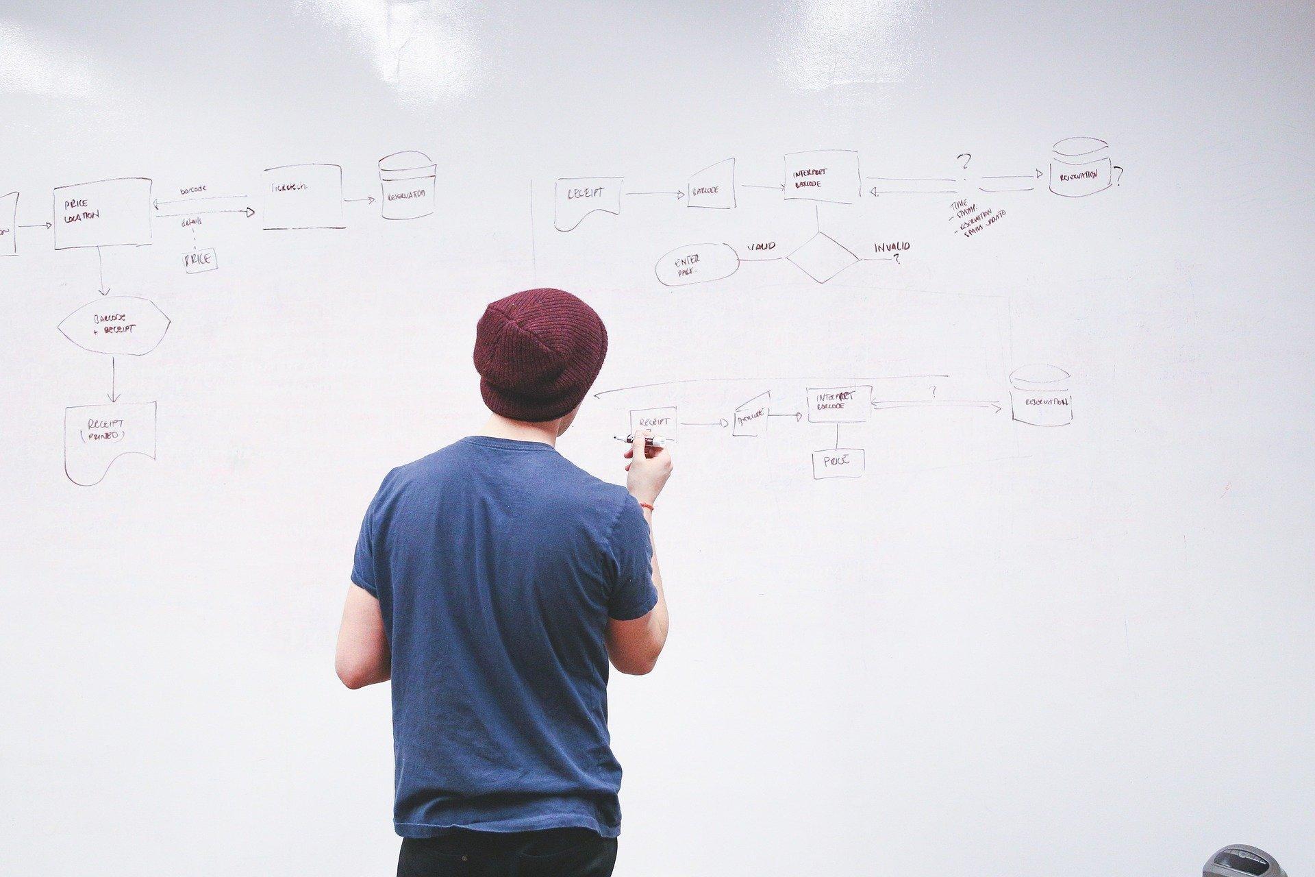 Entenda a importância da gestão de processos