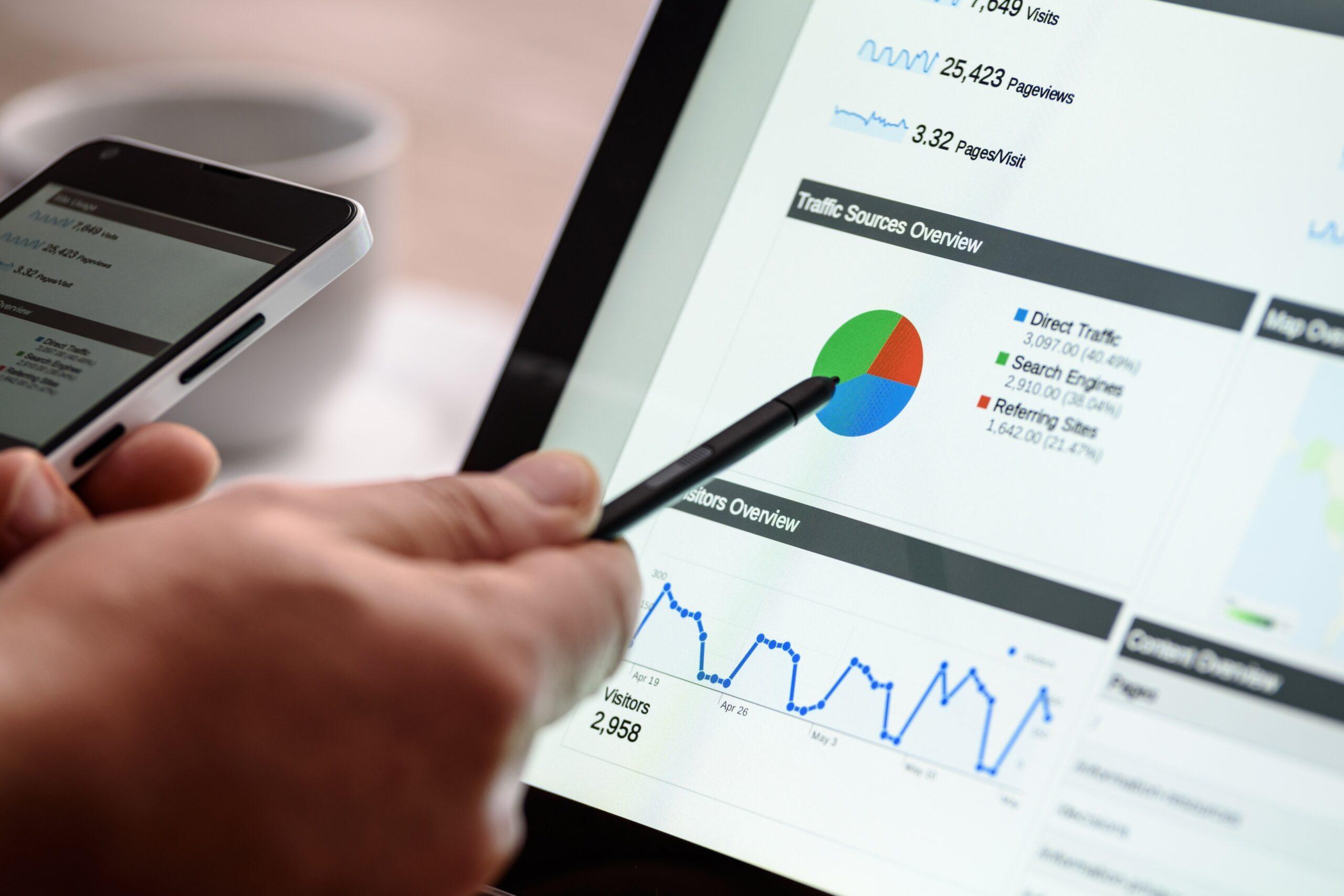 Entenda como funcionam as métricas de Inbound Marketing para educação de tempo no site